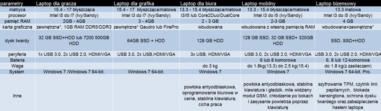 pre_1341656576__wybor_laptopa_rozpiska.j